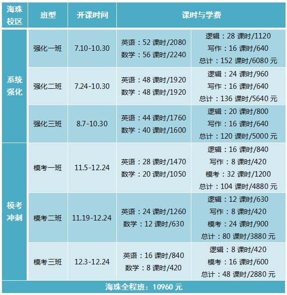 【数学基础班】6月4日-5日 讲师:许明