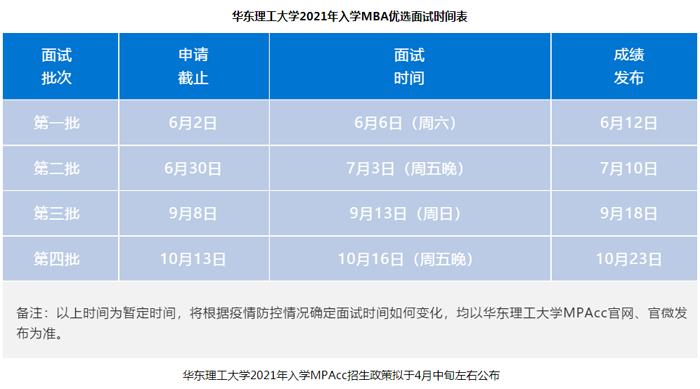 华东理工大学2021年入学MPAcc优选面试时间预告
