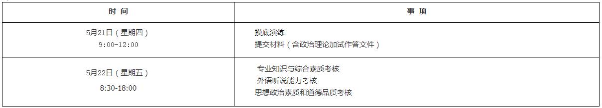中国传媒大学2020年工商管理硕士MBA调剂复试考生须知