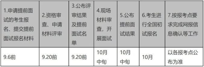 中山大学2021年公共管理硕士(MPA) 招生简章