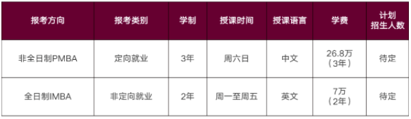 2022年华南理工大学工商管理学院MBA招生简章